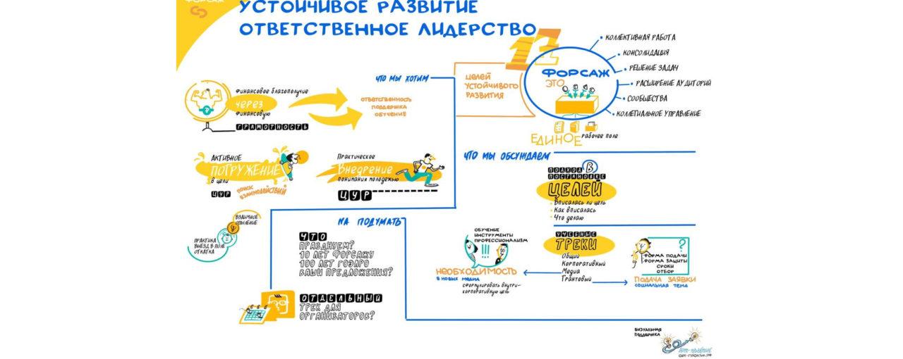 Встреча Совета индустриальных партнеров форума «Форсаж»: системное взаимодействие в едином смысловом поле